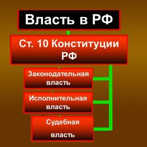Органы власти Щербинки